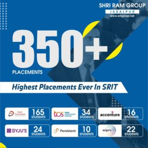 Highest Placement Ever in Shri Ram Group
